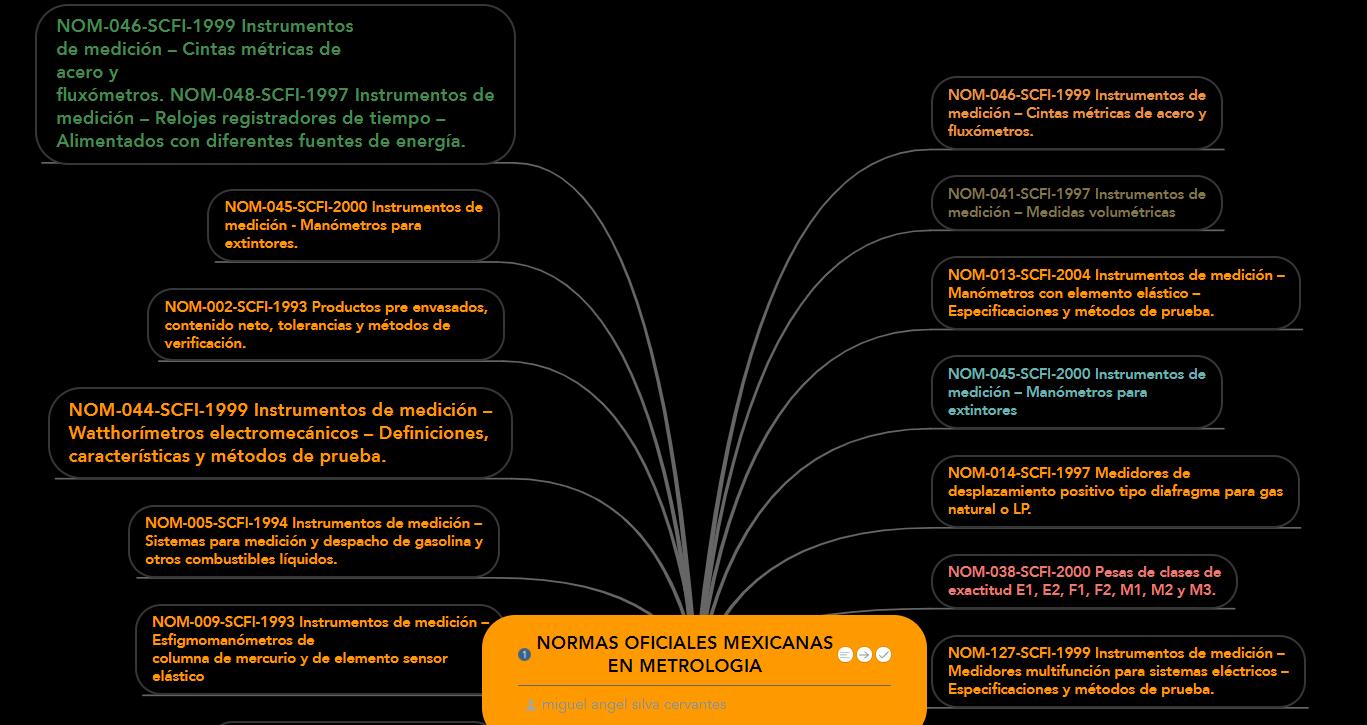 normas-de-metrologia-en-mexico